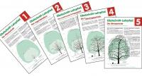 Obstschnitt-Lehrpfad: 5 Tafeln von der Pflanzung bis ins Alter